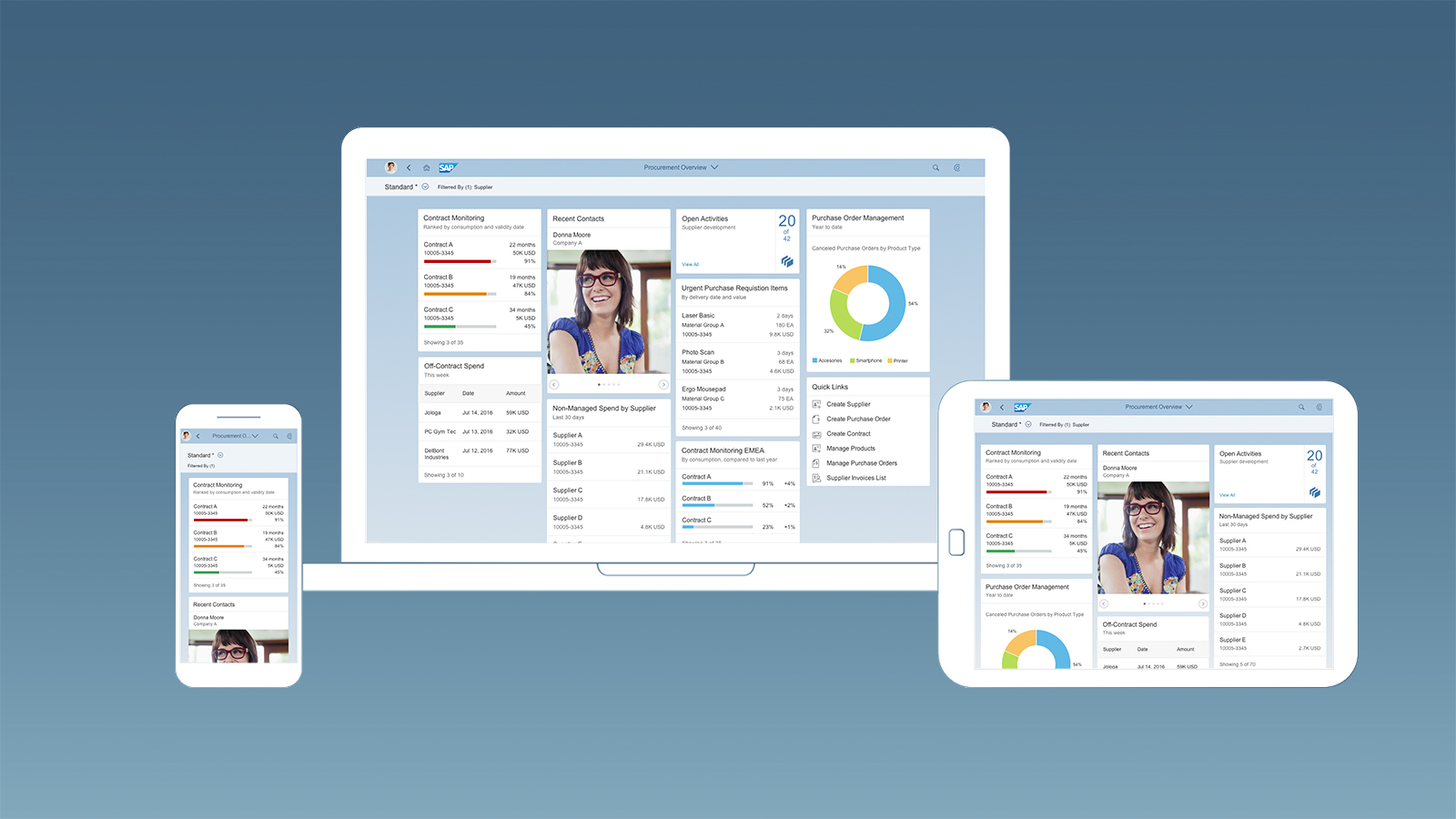 Simlified user experience with SAP Fiora set of tools