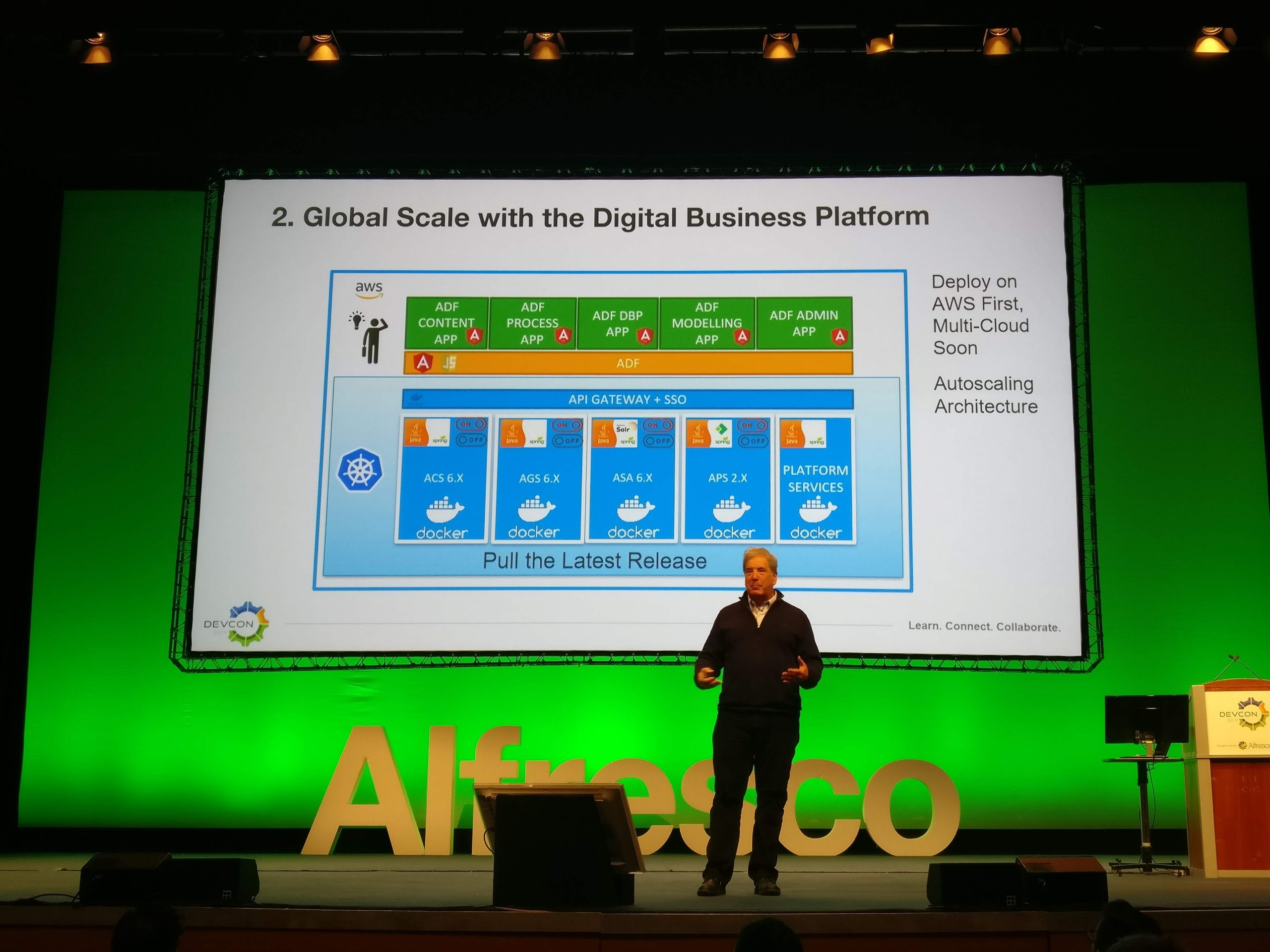 Global Scale with the Digital Business Platform