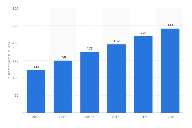 Statistics of geolocation using (2013-2018)