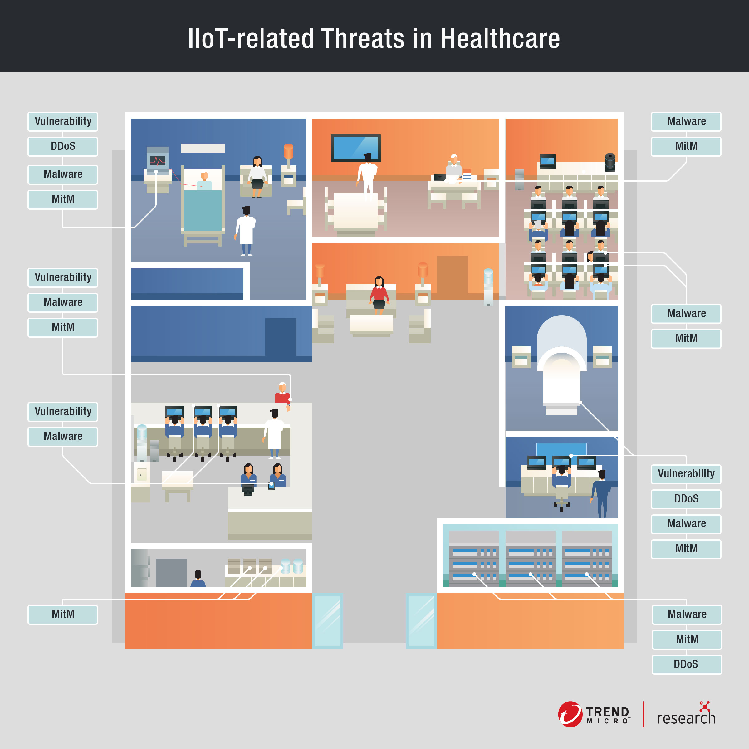 Security and privacy issues with iot in healthcare