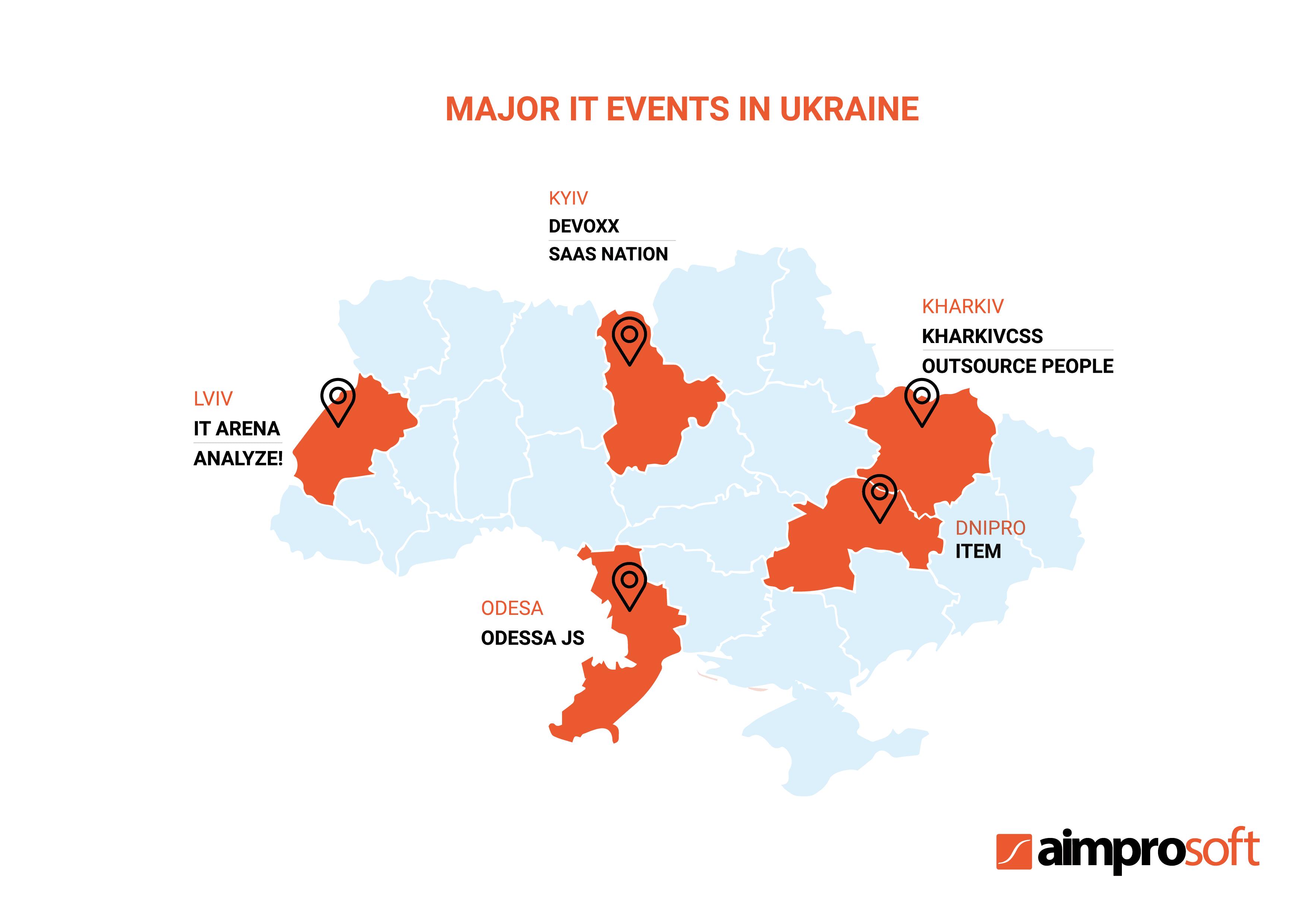 Major IT events in Ukraine