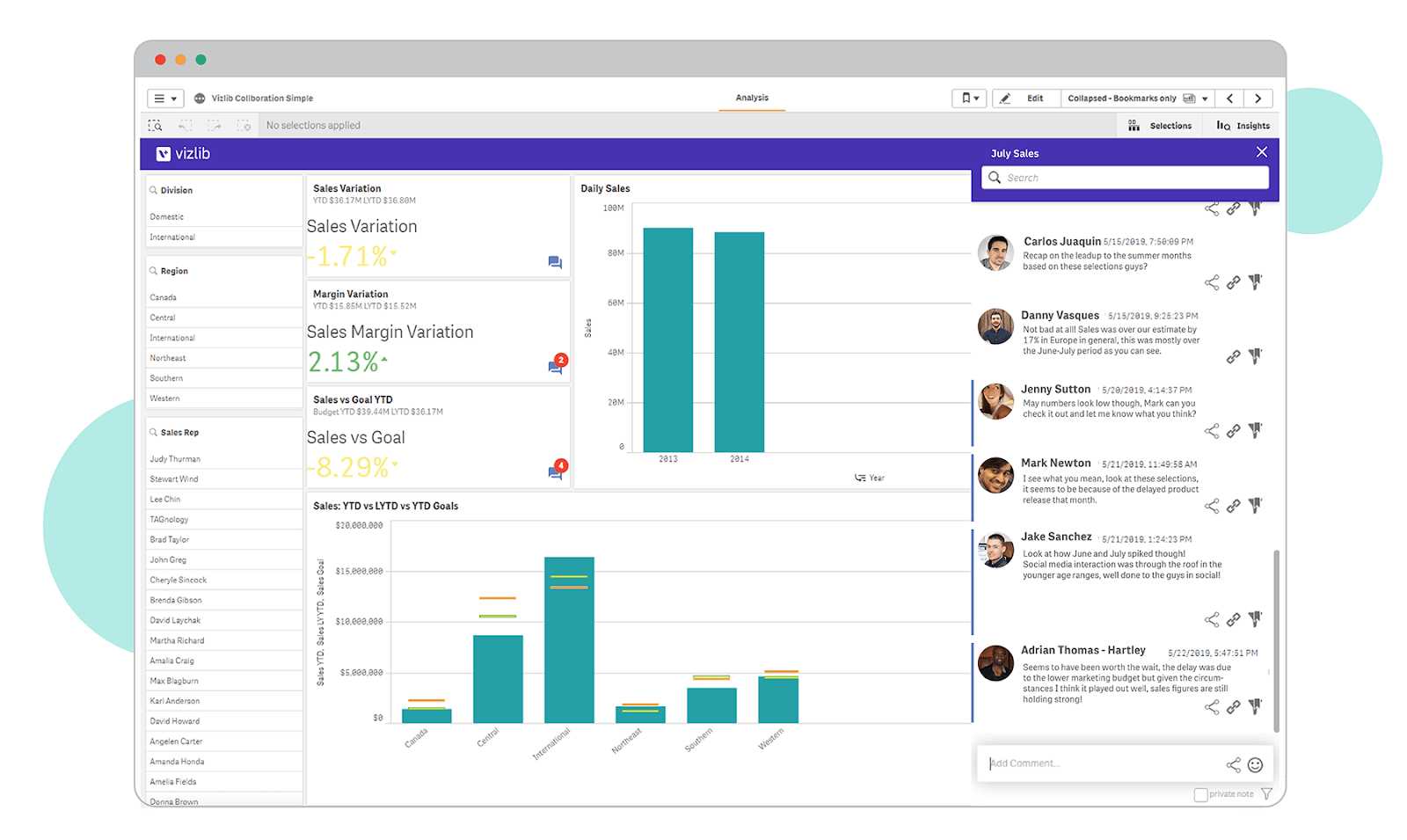 Controllable sharing in an analytics platform
