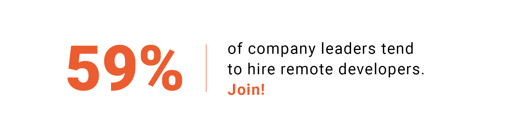 59% of company leaders tend to hire remote software developers