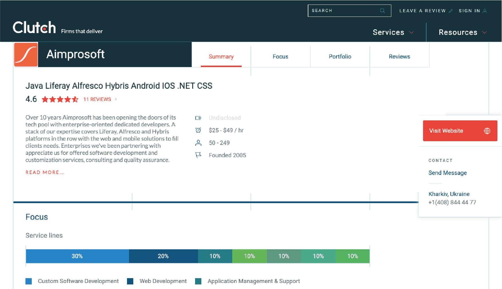Aimprosoft's profile on Clutch