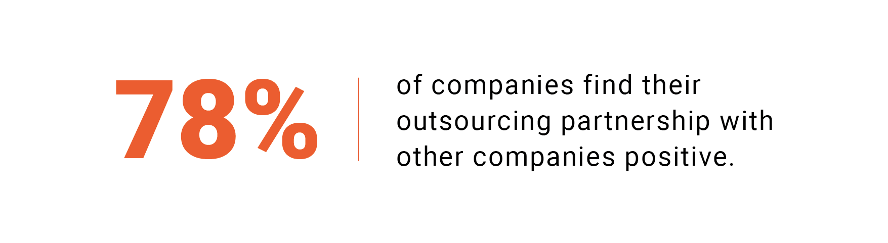 Persentage of positive partnership with a remote team when outsourcing development