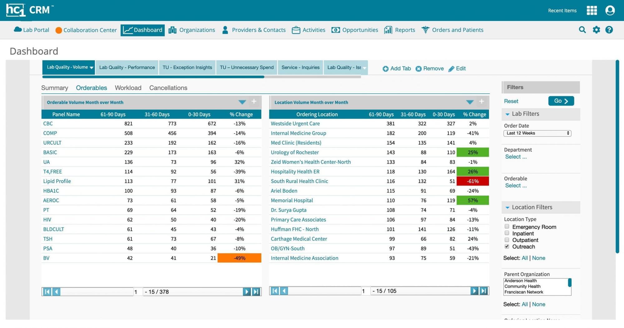 HC1 Healthcare CRM interface