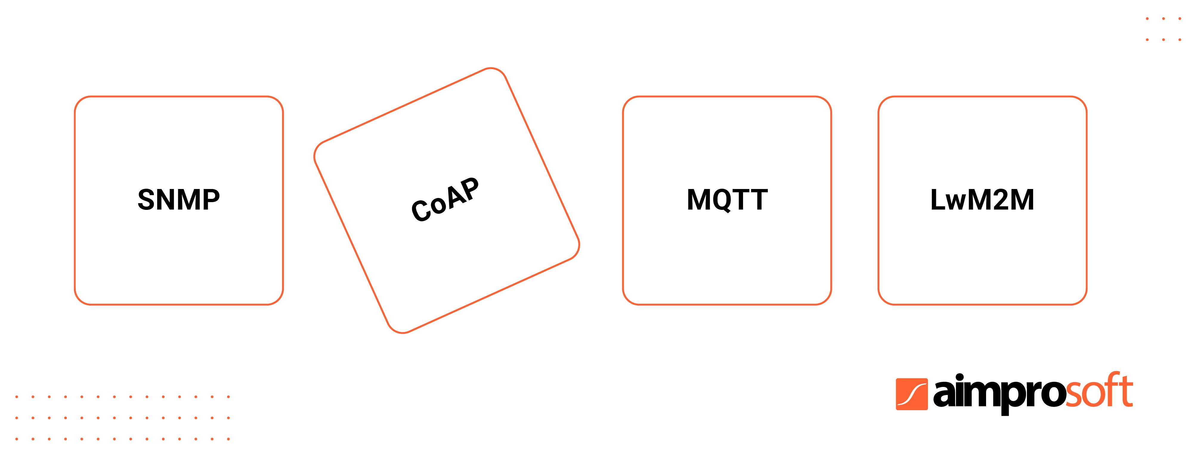 Several standard IoT communication protocols